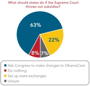 Polls - state exchanges 2