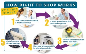 Right To Shop